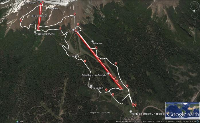 Esqui con reerencias
